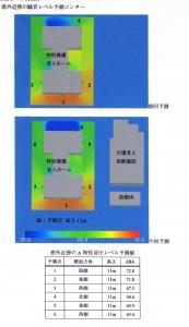 新幹線騒音解析図